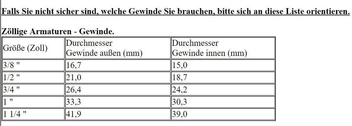 Soytich Muffe03 Manchon complet en fonte Filetage int/érieur 3//4/'/' EST IG//IG 3//4 /à 3//4