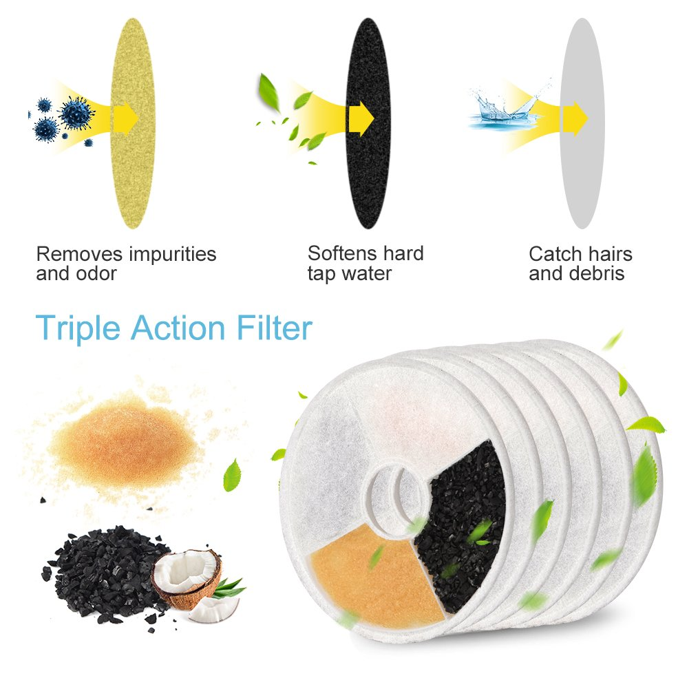 Replacement Filters for Pet Water Fountain, Premium Activated Carbon Filters for Dog and Cat Fountain, 6 Pack by Ejoyous (Image #4)