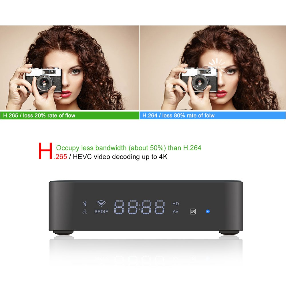 Docooler Android Mini PC Android 7.1 Amlogic S912 Octa-core 64 Bit 3GB / 32GB H.265 UHD 4K Mini PC 2.4G & 5G WiFi 1000M LAN BT 4.1 HD Media Player US Plug by Docooler (Image #3)