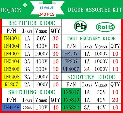 200 VOLT//50 Watt nel chassis to-3! 4x Zener diode 1n2846b//1 N 2846 B