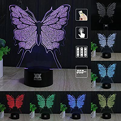 3D Anime LED Night Light Lamp 7 Color Change Best Children Friends Festival Gift Desk Table Lighting Home Decoration Toys Designed by HUI YUAN