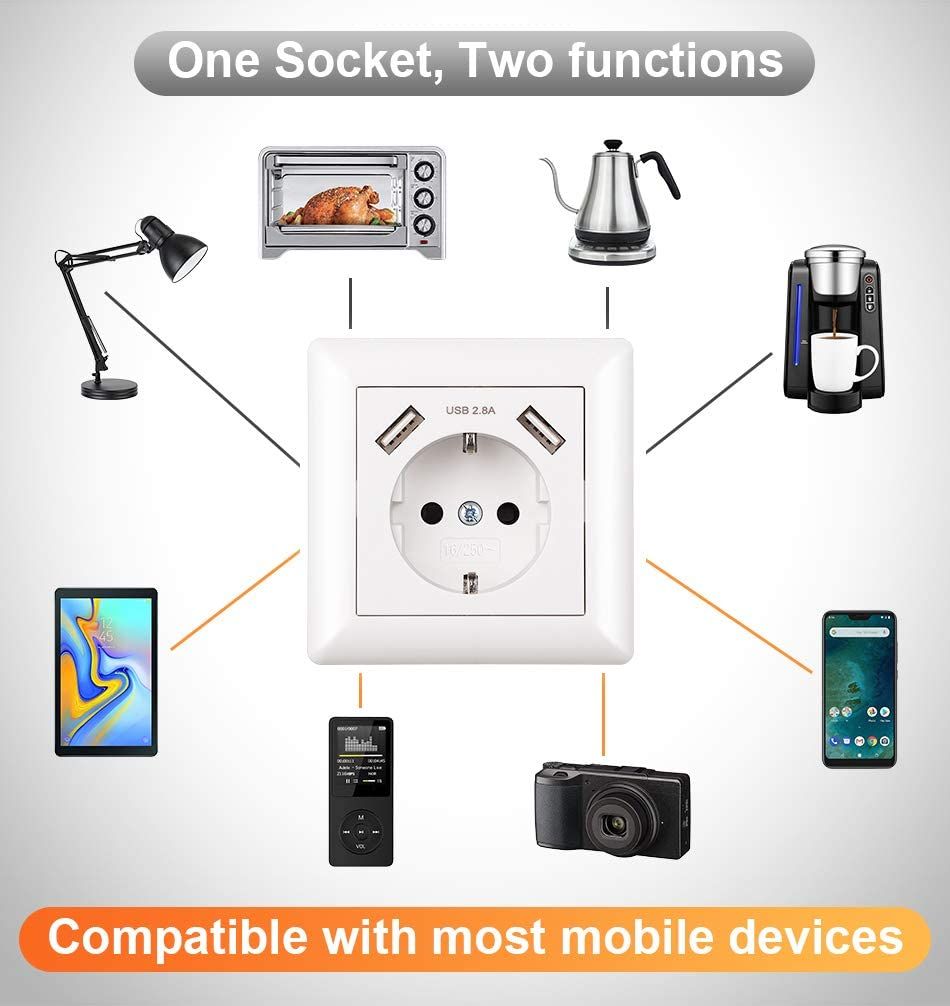 Enchufe de Pared con USB 2 PACK 2.8A Toma de Corriente Pared Superficie Empotrada Schuko Enchufe con Dispositivo de Seguridad Infantil Integrado adecuado para Smartphone MP3 Tablet