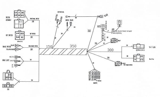 lifan 1p52fmh wiring diagram lifan 50cc wiring diagram