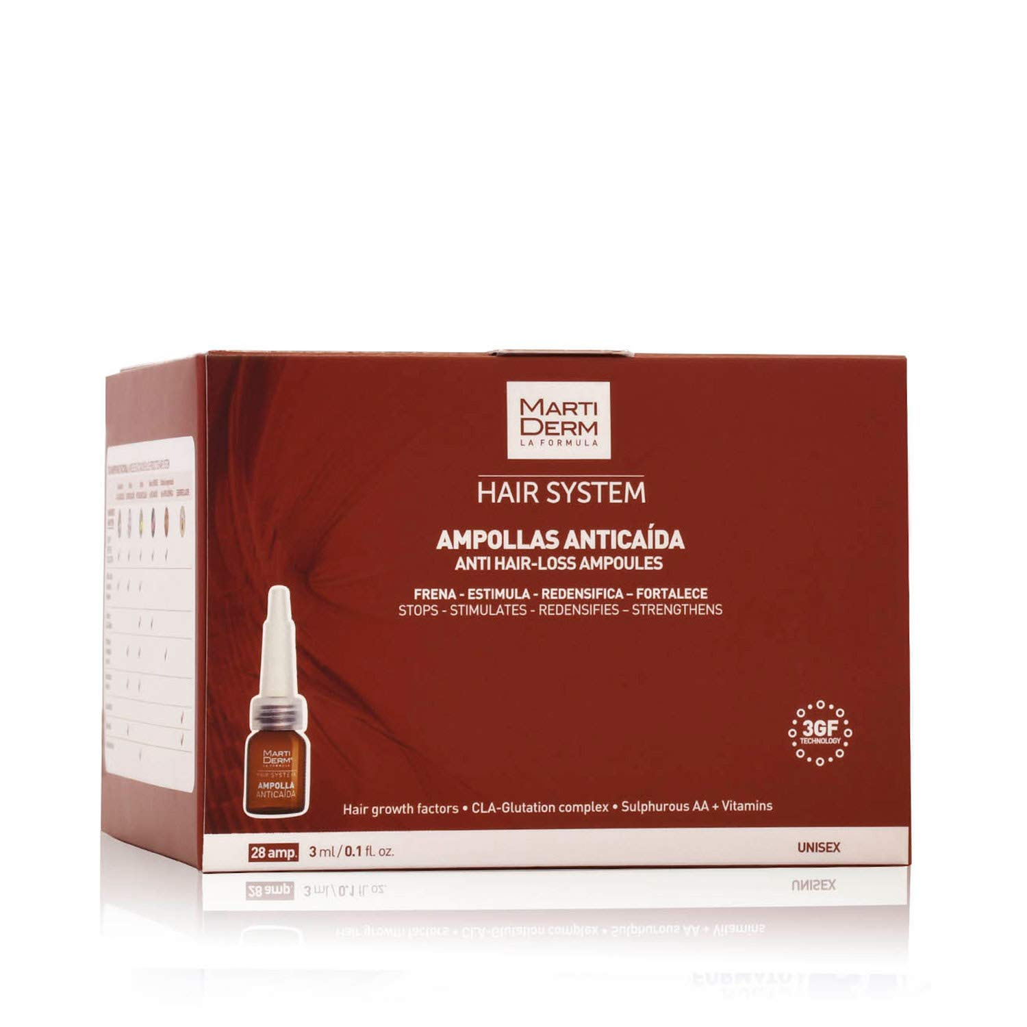 Martiderm S.L. – 28 Ampoules Anti-Loss Hair System Martiderm