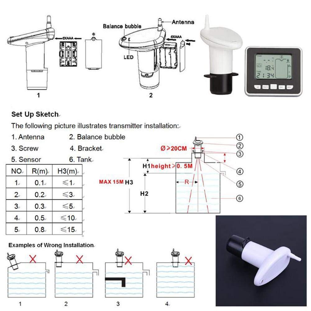 greatdaily - Medidor de nivel de llenado por ultrasonido, indicador de nivel de llenado para agua y aceite, depósito de agua con líquido interno, ...