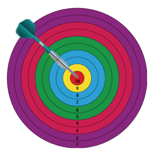 Dart Board - hit the center of dartboard with dart