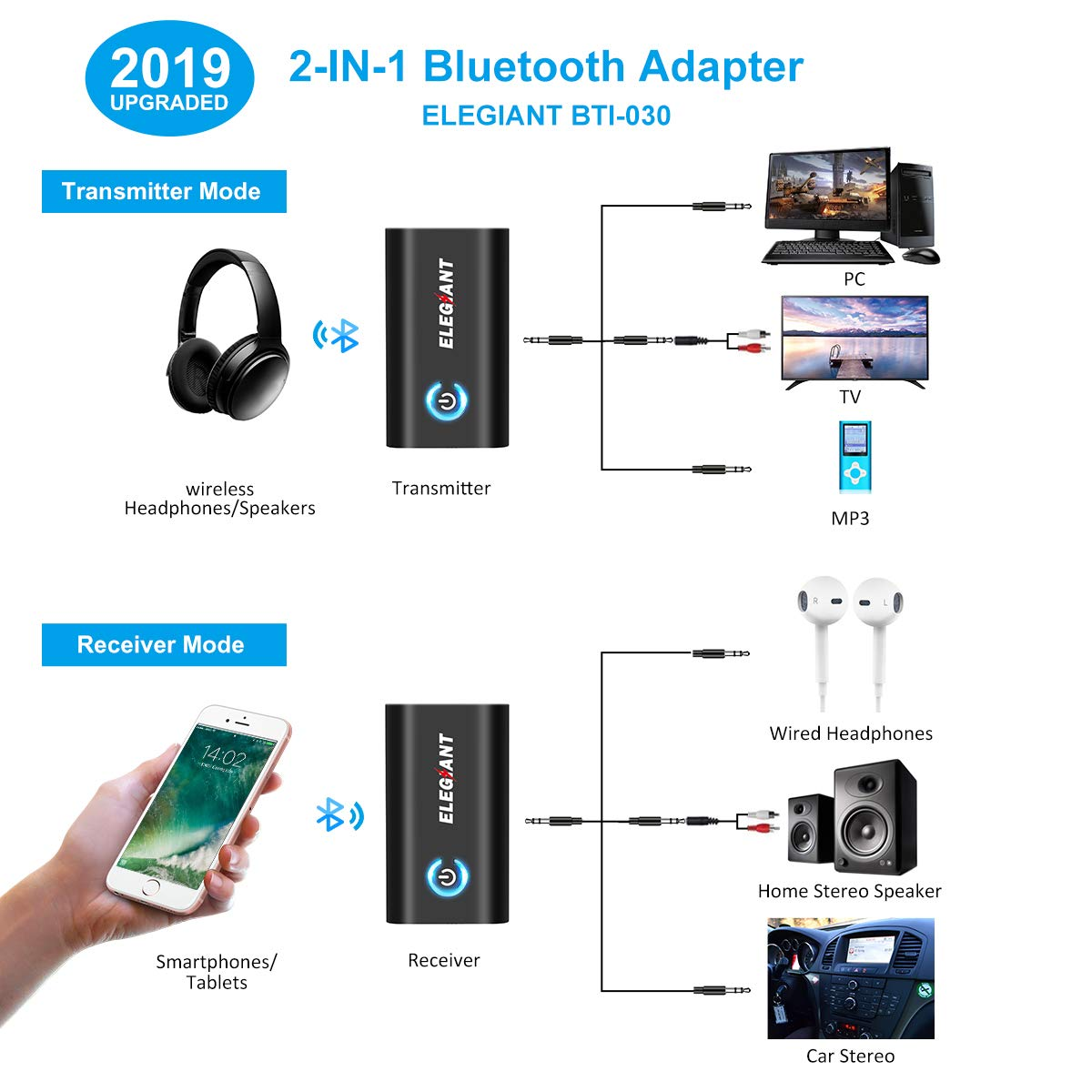 ELEGIANT Transmisor Bluetooth 5.0, Adaptador 2 en 1 para TV Coche ...