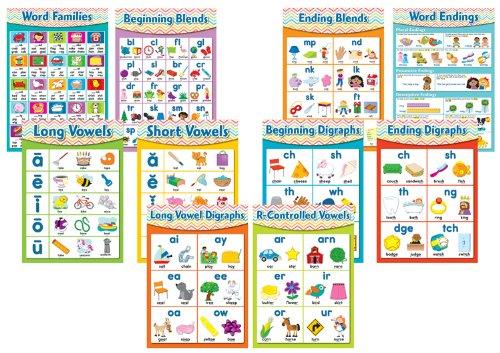 Chevron English Language Arts Skills Bulletin Board Set (Cd Vowels Long)