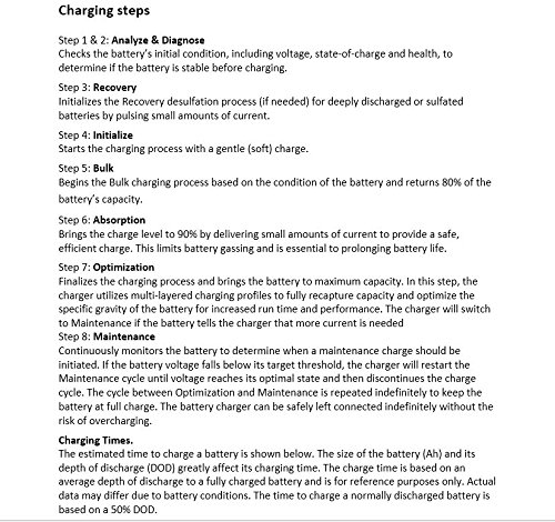 NOCO Genius G750 6V/12V .75A UltraSafe Smart Battery Charger