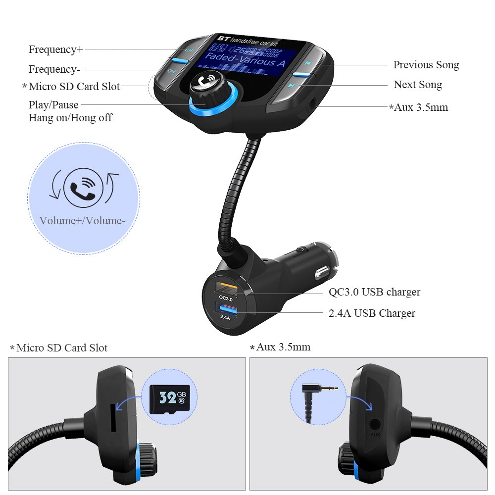 (Upgraded Version) Bluetooth FM Transmitter, GRDE Wireless Radio Adapter Hands-free Car Kit Receiver with QC 3.0 USB Car Charger, AUX Input/Output, TF Card Slot and LED Display by GRDE (Image #2)