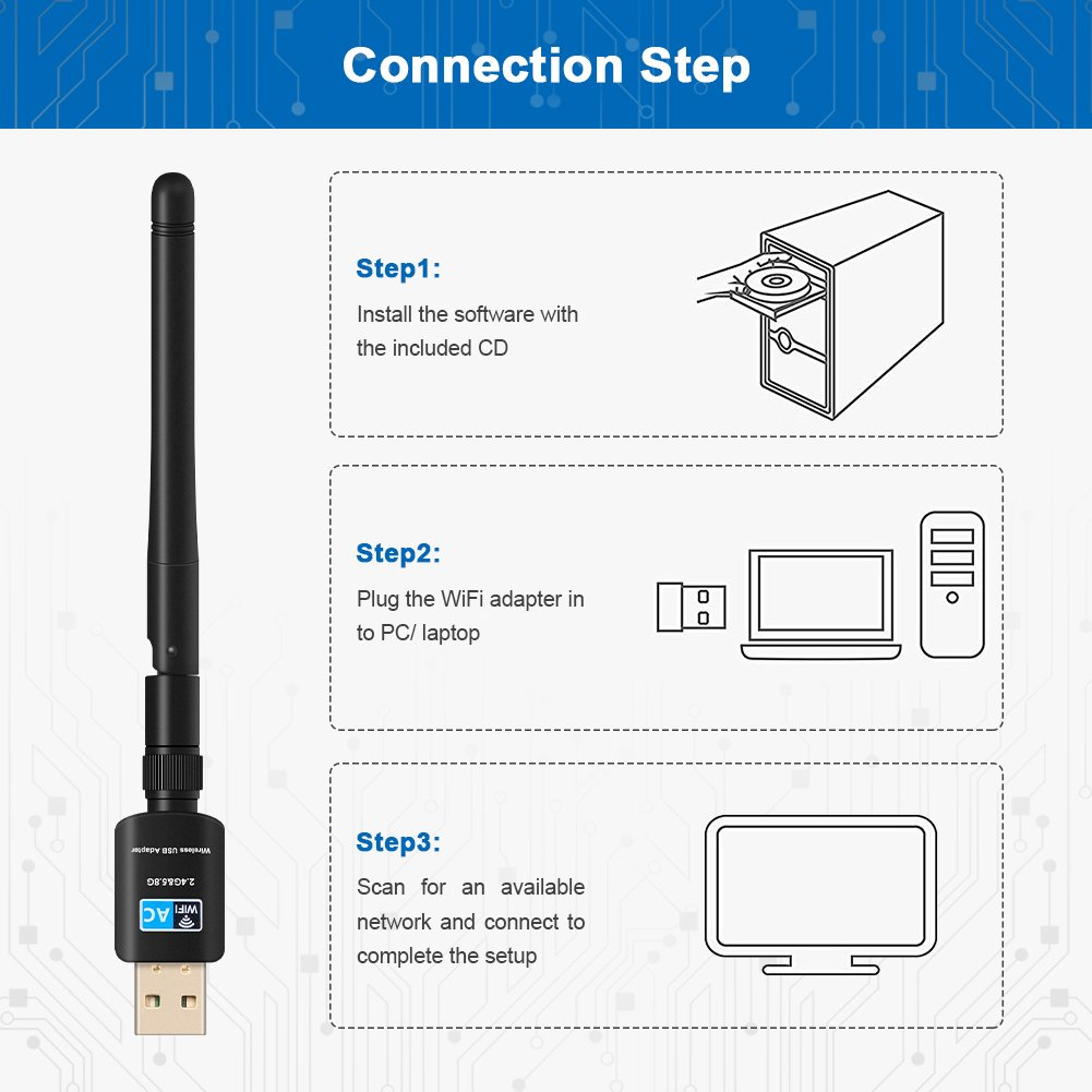 Wifi Adapter, StarPlayer Wifi USB Adapter 600 Mbit/s Wlan Stick Dualband 2.4G/5.8G USB Wifi Dongle mit Antennenbuchse und Abnehmbarer Antenne mit WPS Secure Tech für Windows 7/8/10/XP/Vista, Mac OS, Linux