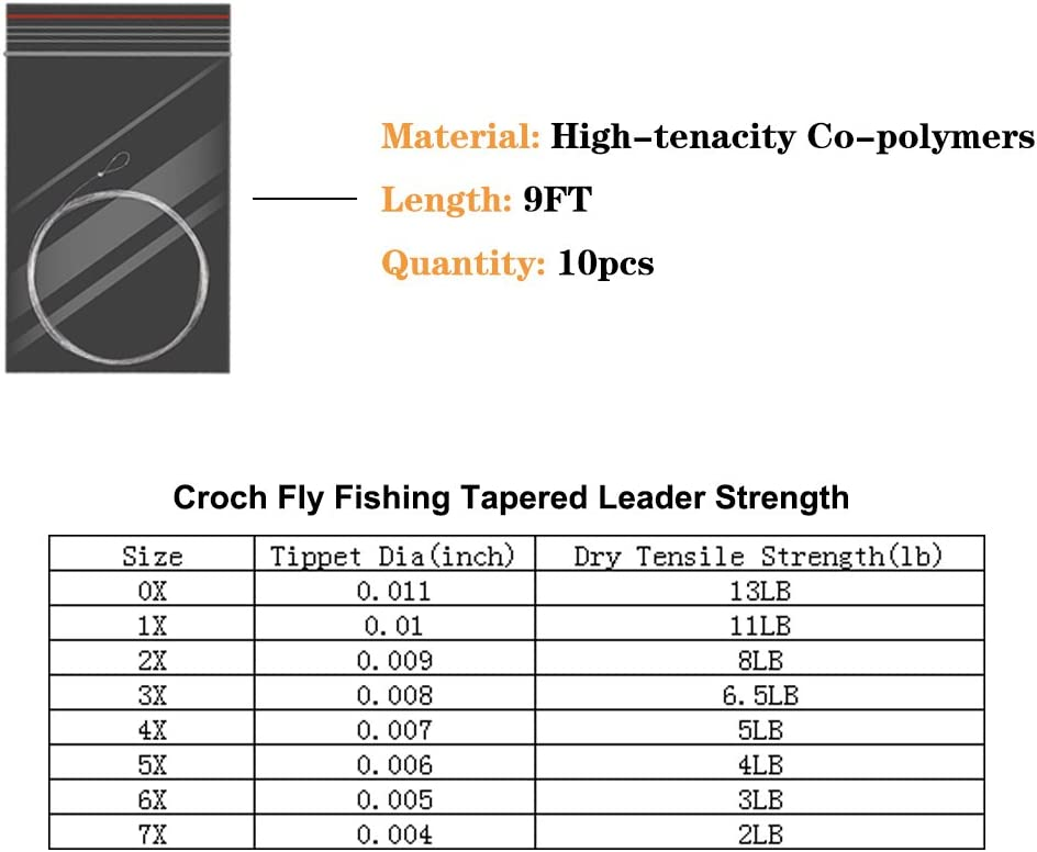 3X 6X 4X 5X Fly fishing Tapered Leaders 9ft Available in 1X,2X