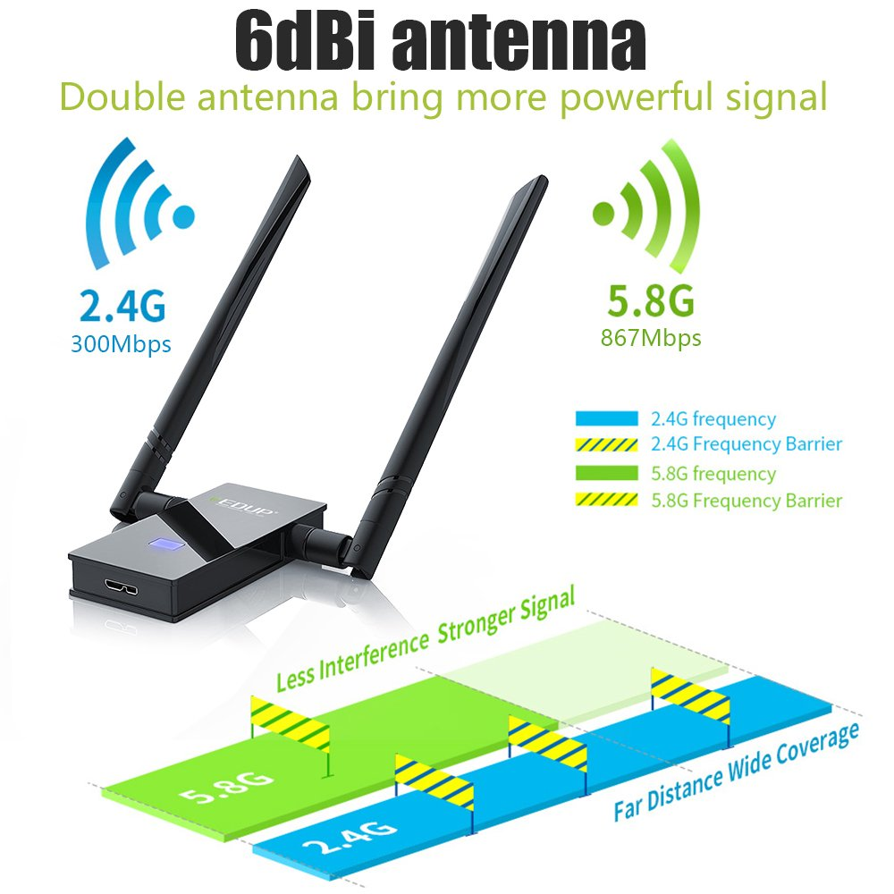 Wifi Adapter, EDUP USB 3.0 Wireless Adapter 802.11AC 1200Mbps Dual Band with 5G 867Mbps/2.4G 300Mbps 6Dbi External Dual Antennas Supports Windows XP,Win Vista,Win 7,Win 8, Win 10,Mac OS X 10.6-10.13