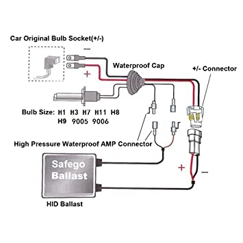 amazon com safego ac 55w h3 hid xenon conversion kit 6000k diamond rh amazon com Motorcycle HID Wiring-Diagram Halogen Headlight Wiring Diagrams