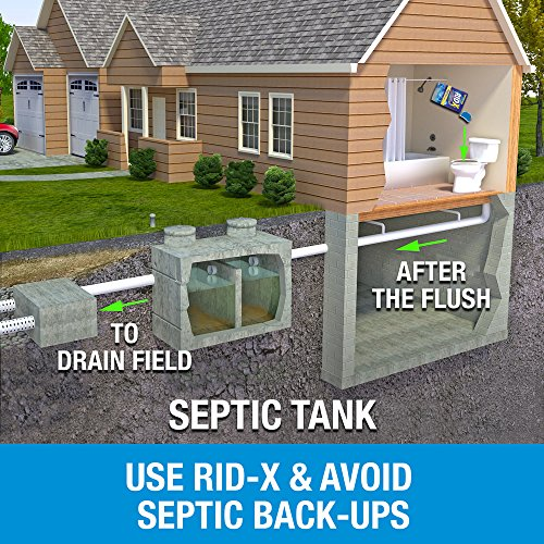 Buy the best septic tank treatment