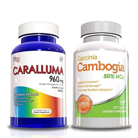 Active ingredient in prescription diet pills image 4