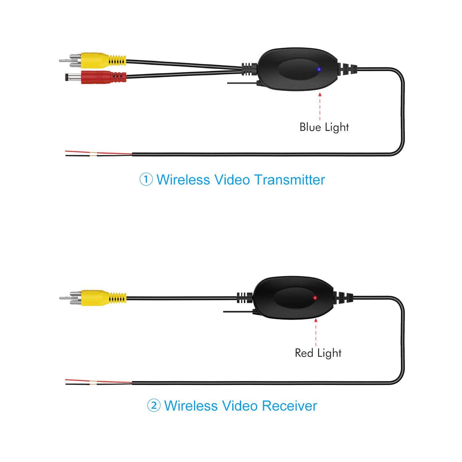 Esky Wireless Color Video Transmitter And Receiver For Plcm7200 Wiring Diagram Vehicle Backup Camera Front Car Cell Phones Accessories