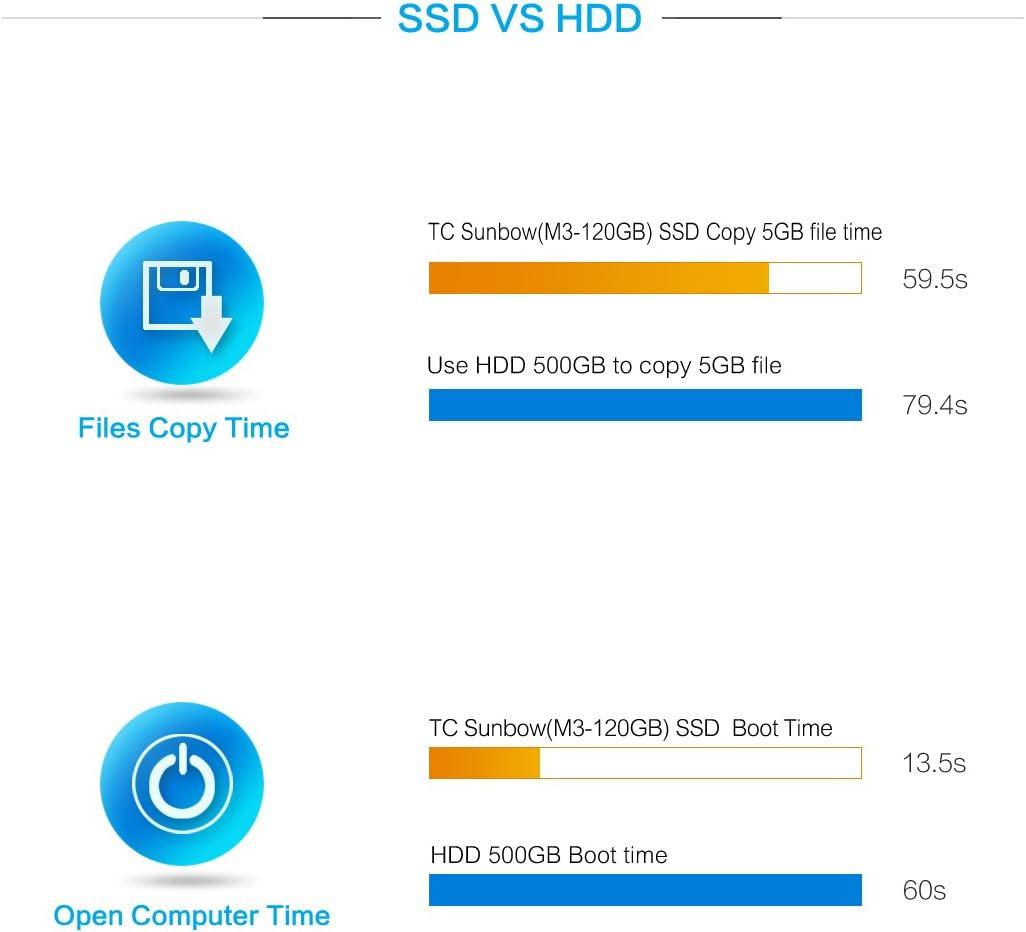 SUNBOW mSATA Mini PCIe 120GB 128GB M3 Serie SSD Unidad de Estado ...