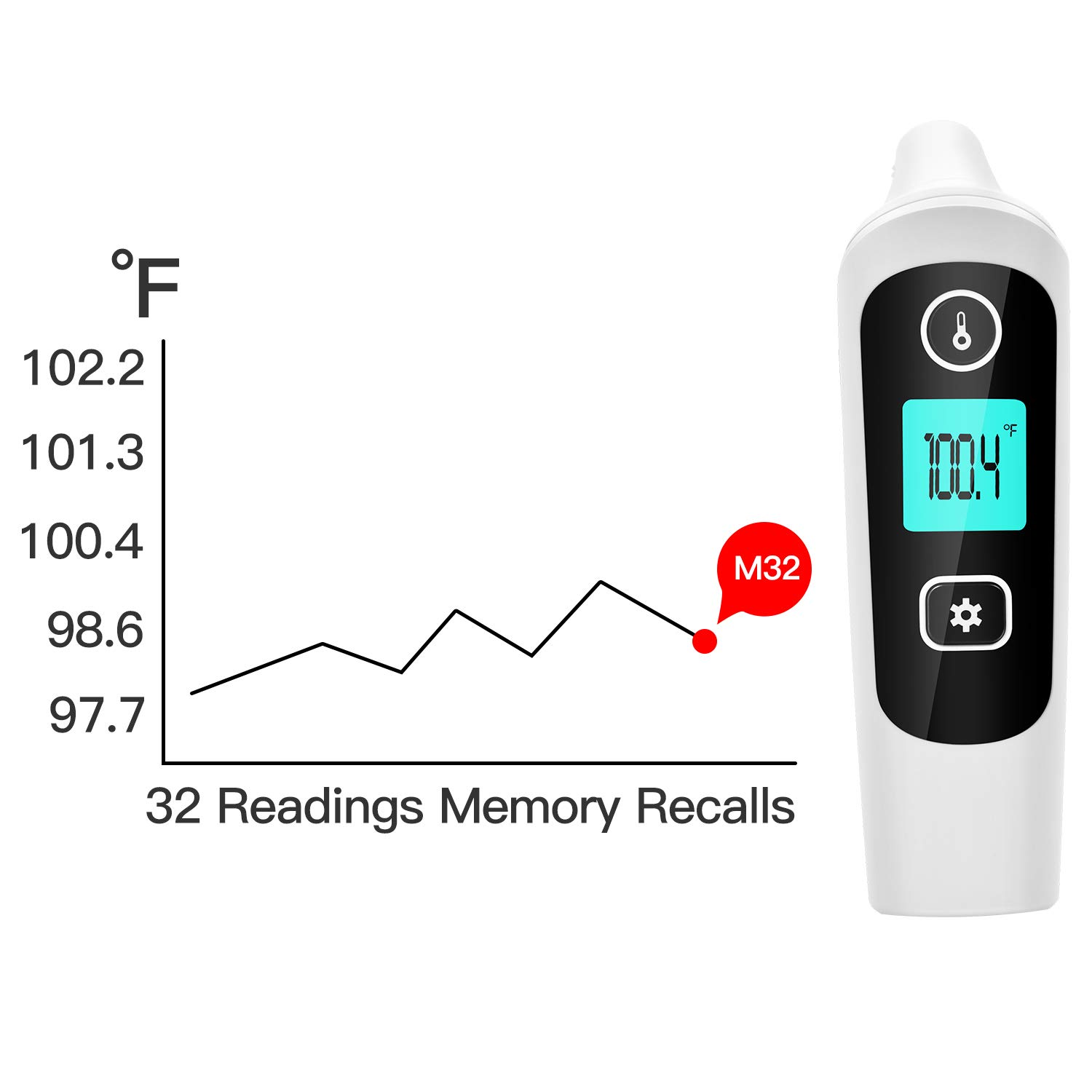 Medical Forehead and Ear Thermometer,Wandwoo 4-in-1 Digital Instant Reading Baby Infrared Thermometer for Fever,32 Memory Function for Adults and Objects with Fever Indicator - CE and FDA Approved by wandwoo (Image #5)