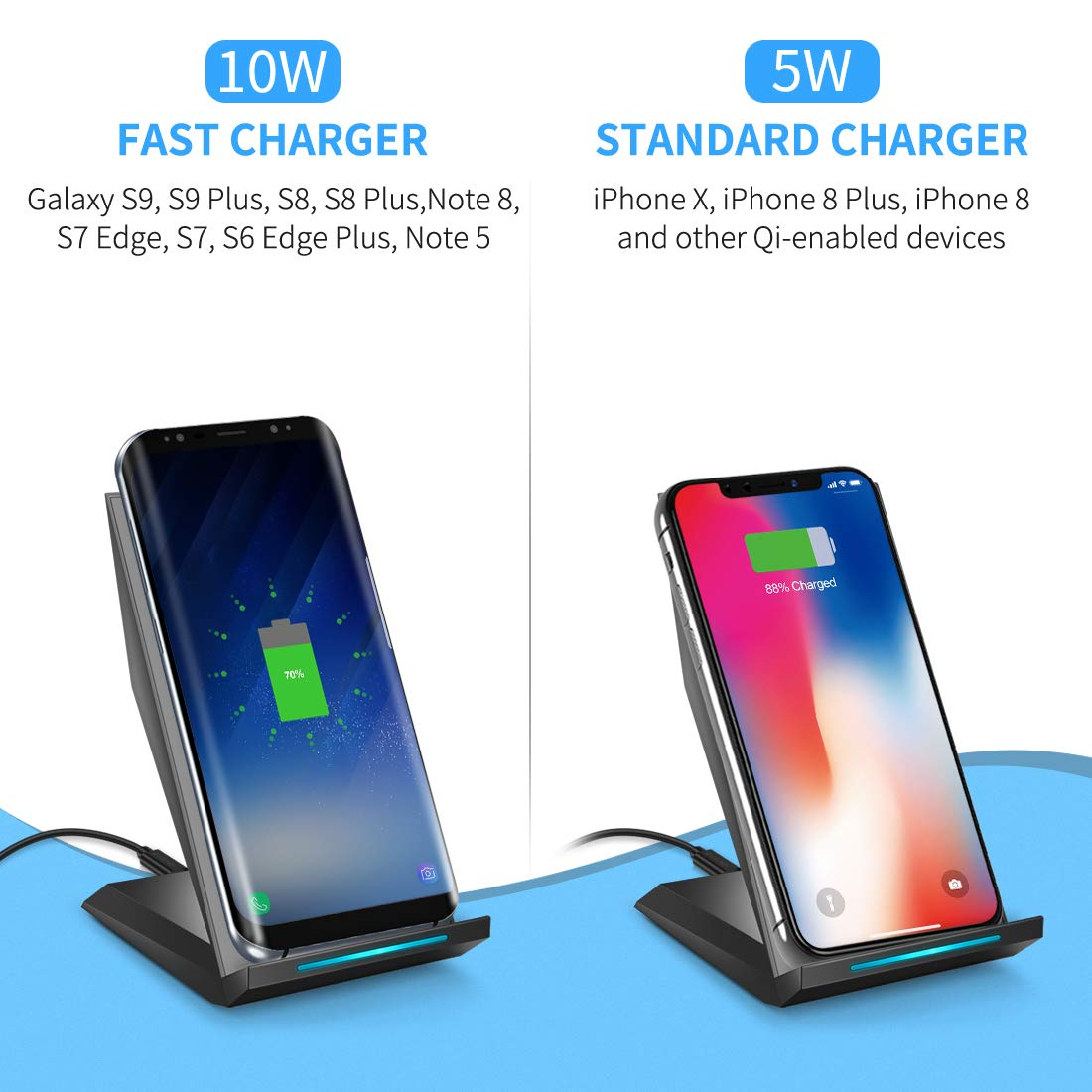 CHOETECH Cargador Inalámbrico Rápido Fast Wireless Charger Qi Cargador Rápido Soporte Compatible con iPhone XS/XS Max/XR/X/8/8 Plus, 10W Galaxy Note ...