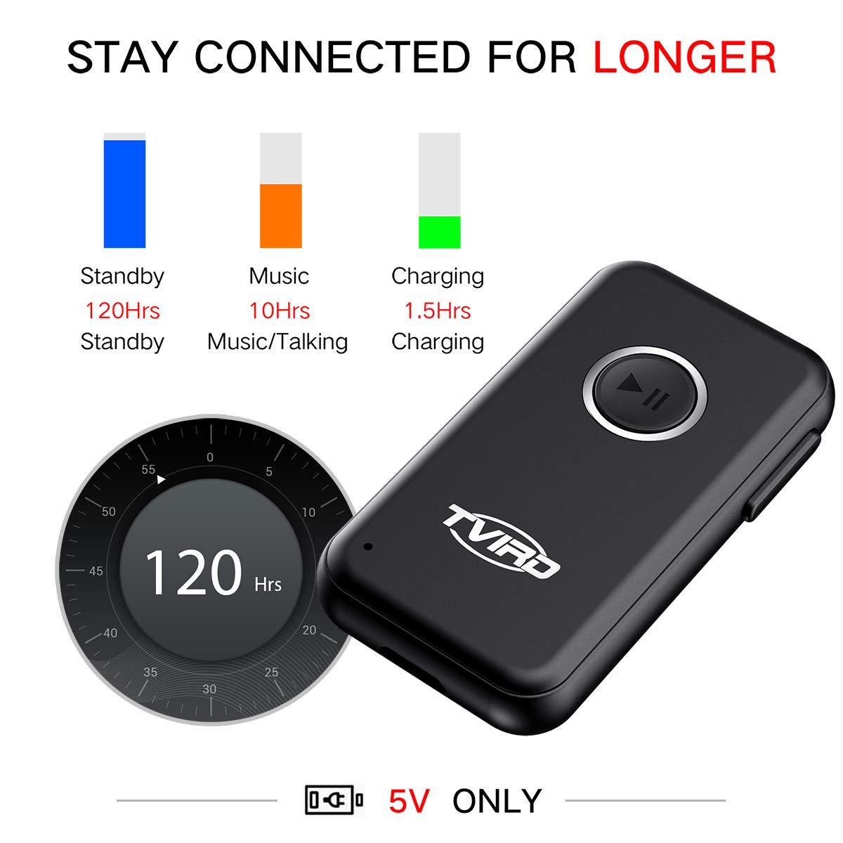Tvird Bluetooth Receiver Mini Bluetooth Car Aux Adapter//Hand-Free Car Kits Portable Wireless Music Adapter for Car//Home Audio Stereo System A2DP//Mic