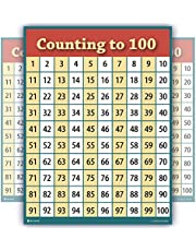 Counting to 100 Numbers one Hundred Chart Laminated Clear Teaching Poster for Teachers and Parents