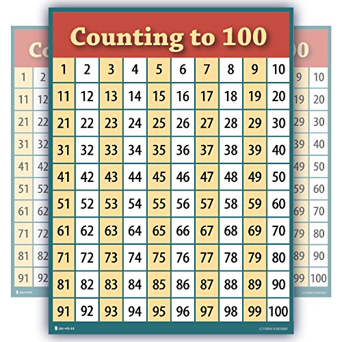 Counting to 100 Numbers one Hundred Chart Laminated Teaching Poster Clear Educators Students 12x20 ()