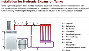"Gray Flextrol Hydronic Expansion Tanks-3//4/"" MIP Connection SBR Rubber 6.3 gal."