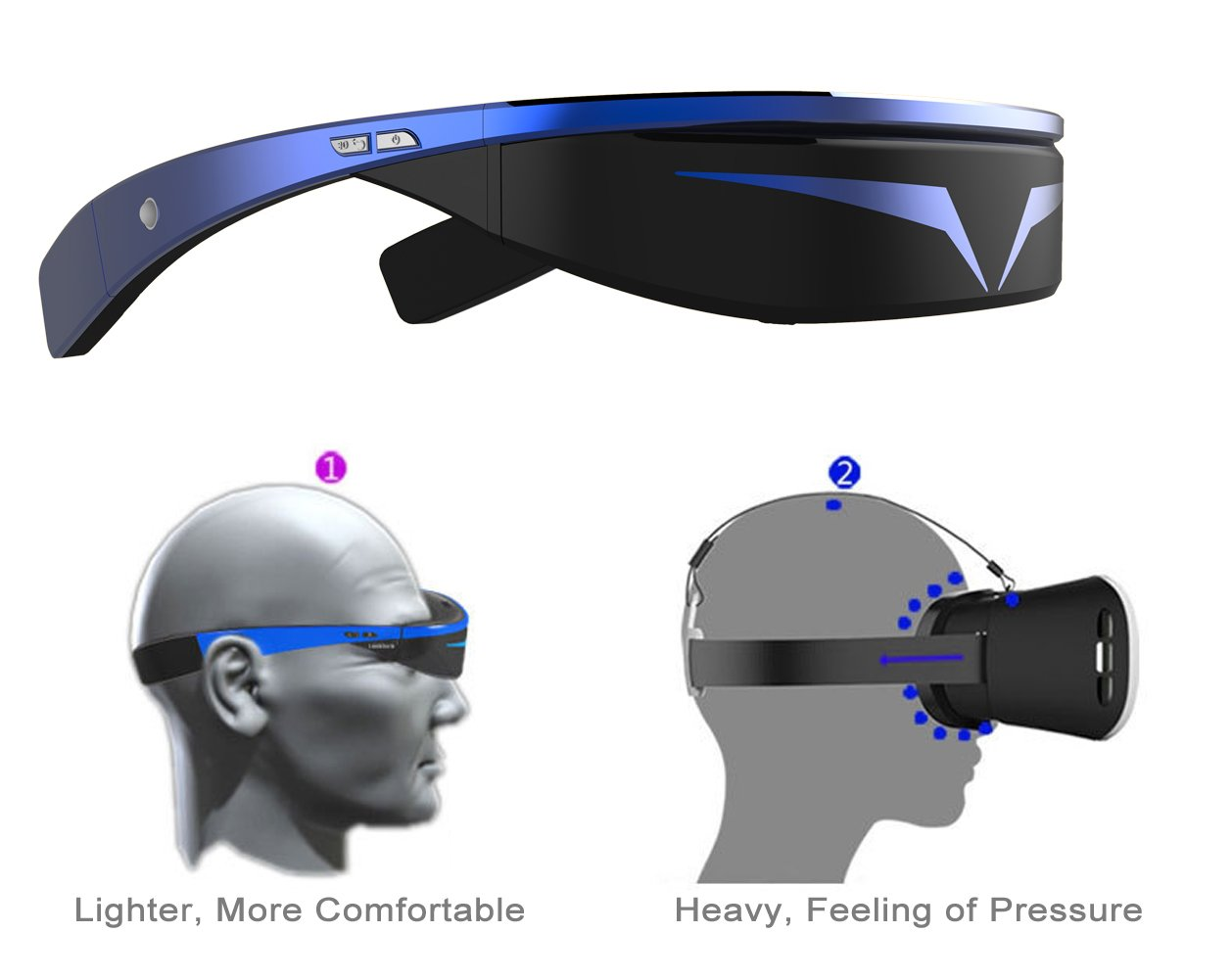 98 inches Virtual 3D Theater Video Game Glasses WIFI Bluetooth 16GB 1080P - Widescreen VR Private Theater by Crow-Quill Studios (Image #6)