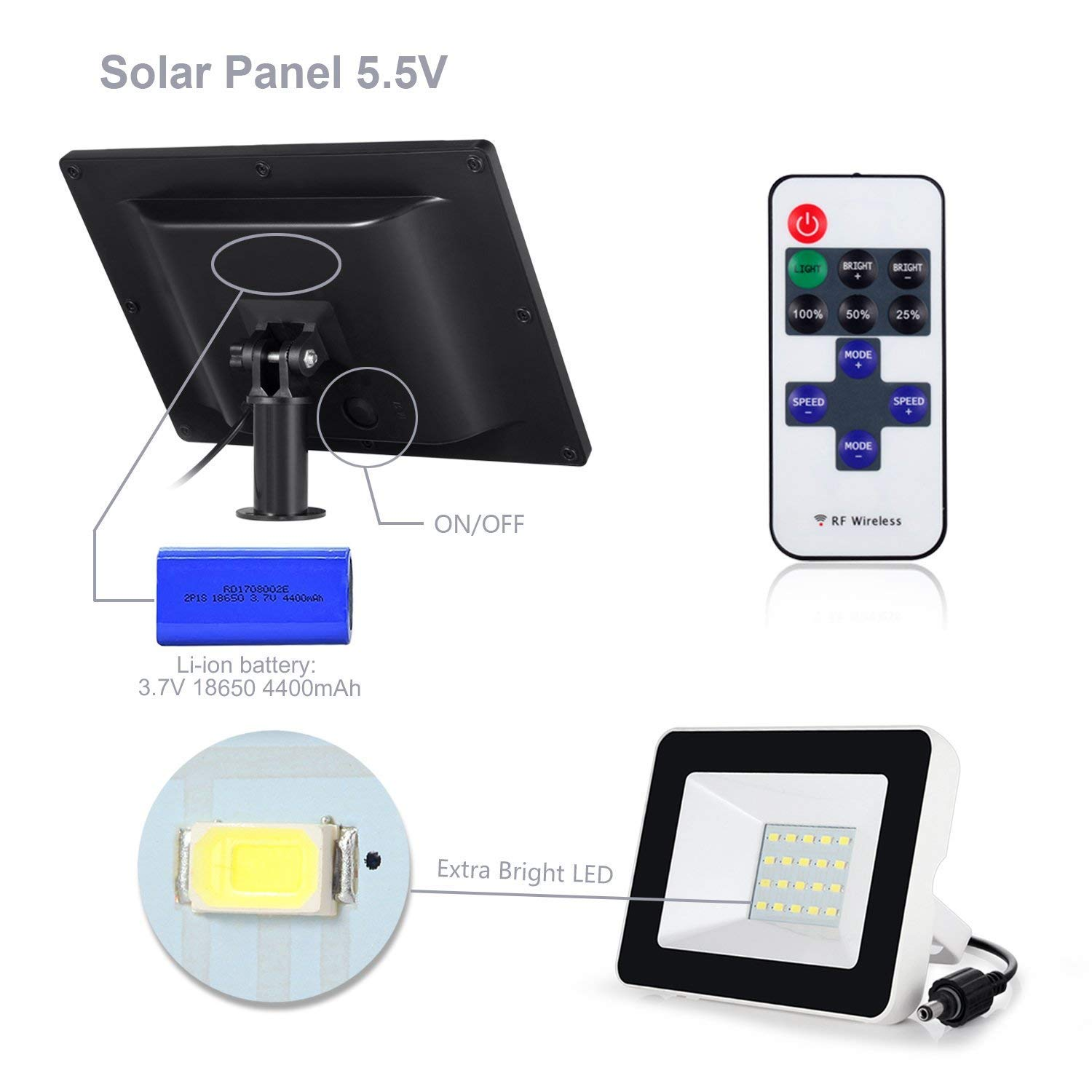 Solarmks 10W 20 LED Solar Lights, with IR Remote Controls Outdoor Waterproof Solar Power Flood Lights Outdoor Lighting for Patio Deck Yard Garden Driveway Pool Area Driveway Pool Area