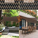 iCOVER Sun Shade Sail 8' x 12' Rectangle