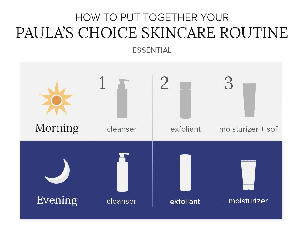 Paula's Choice-CLEAR Extra Strength Anti-Redness Exfoliating Solution with 2% BHA Salicylic Acid, 4 Ounce Bottle Non-Abrasive Face Exfoliator by Paula's Choice (Image #3)