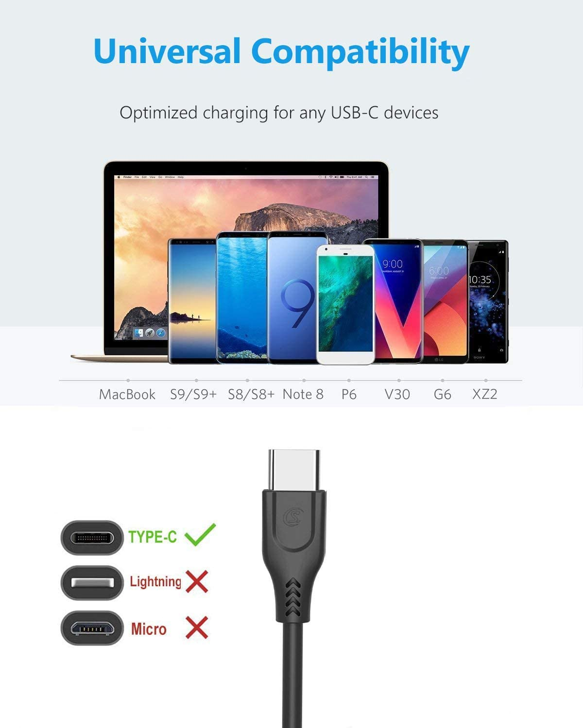 Rapid USB Type C Cable (2 Pack 4FT), SOMOSTEL USB C to USB A 2.0 Fast Charger Cord for Samsung Galaxy Note 8 9 S8 Plus,LG Stylo 4 G5 G6 V20 V30,Google ...