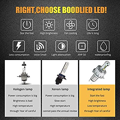 Boodlied 40Watts H4 9003 P43T HS1 LED Headlight Bulb All-in-One Conversion Kit,8000Lumens 6500K Hi-Low Beam 9003 HB2 Auto LED Head Lights.White.2-Pack.: Automotive