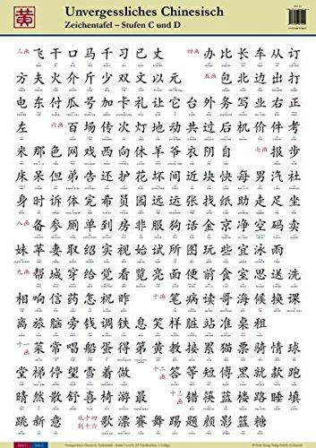 Unvergessliches Chinesisch: Zeichentafel - Stufen C und D
