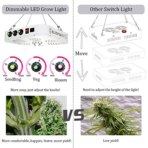 LED Grow Light Full Spectrum for Indoor Plants Veg and Flower Dimmable COB Growing Lamps for Marijuana BloomBeast A520 520w 13 Band with UV IR 3 Dimmers hydroponics lighting(5 Years Warranty) by BloomBeast (Image #3)