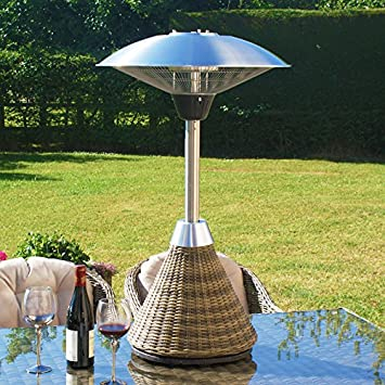 Marvelous Maze Rattan Winchester Rattan Weave Table Top Electric Patio Heater