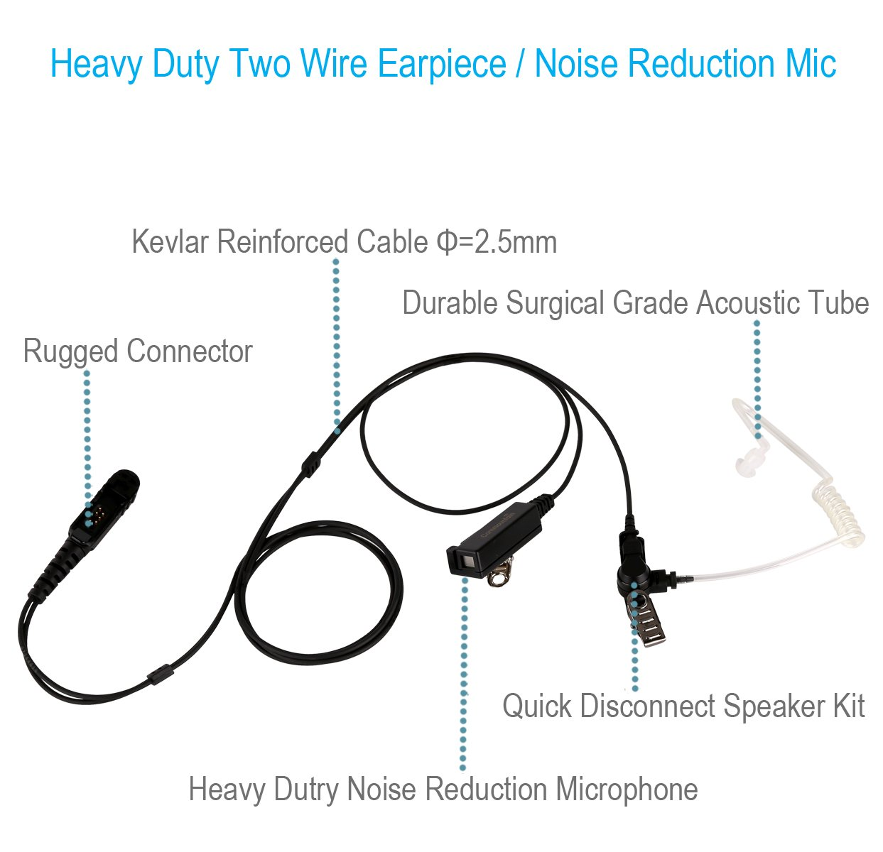 5 Pack Two Wire Earpiece with Kevlar Reinforced Cable for Motorola Radio XPR3000 XPR3300 XPR3500 XPR3300e XPR3500e XPR 3300 3500 3300e 3500e, Acoustic Tube, Noise Reduction Mic, Surveillance Headset by Commountain (Image #2)