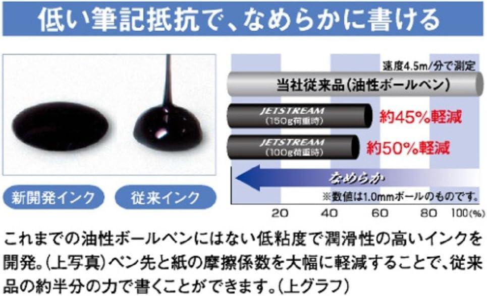 Uni Ballpoint Pen Stylus Jet Stream Three Colors 0.5mm Navy SXE3T-1800-05 1P.9