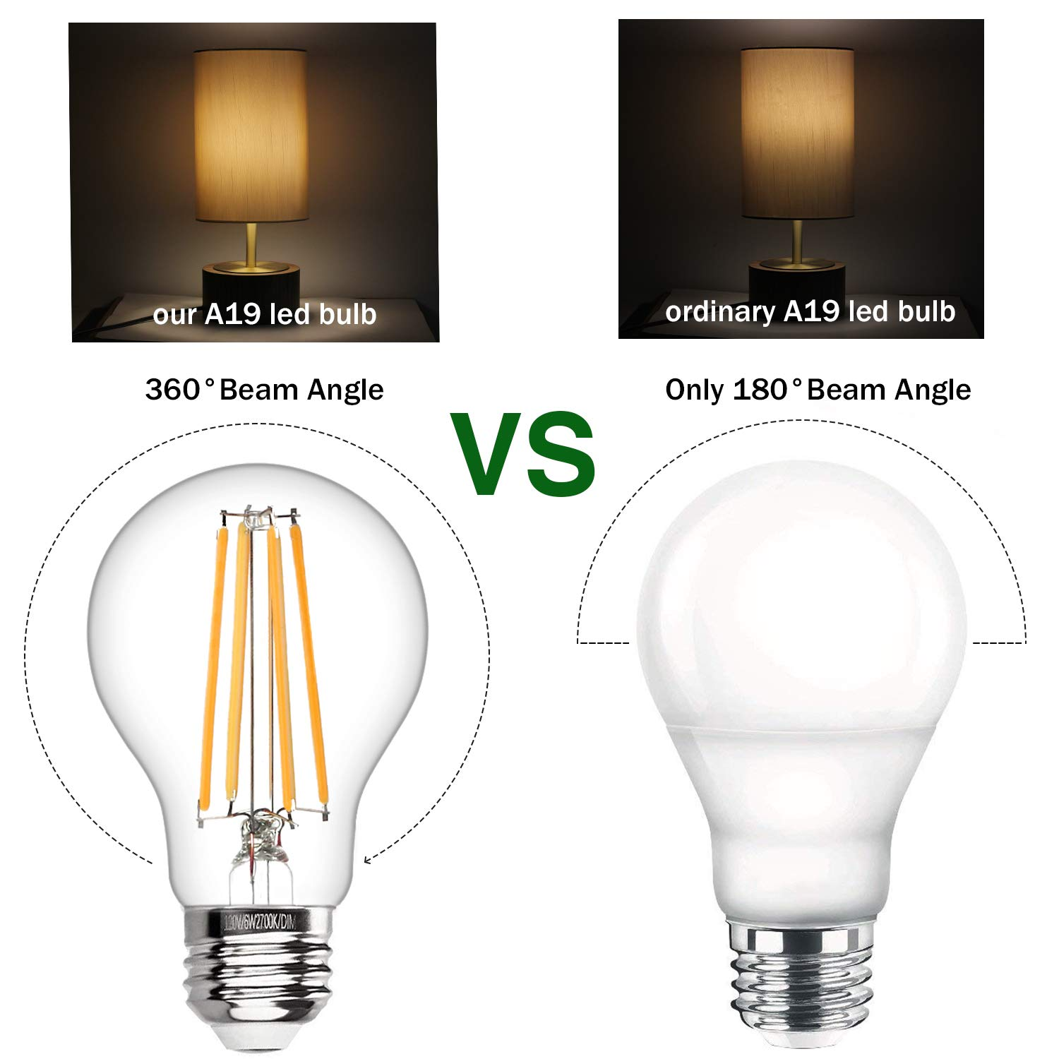 Vintage LED Edison Bulb Dimmable 6W A19 LED Light Bulbs 2700K Soft White 600LM Led Filament Bulb 60W Incandescent Equivalent E26 Medium Base Decorative Clear Glass for Home, Restaurant, Cafe, 6 Pack by Boncoo (Image #7)