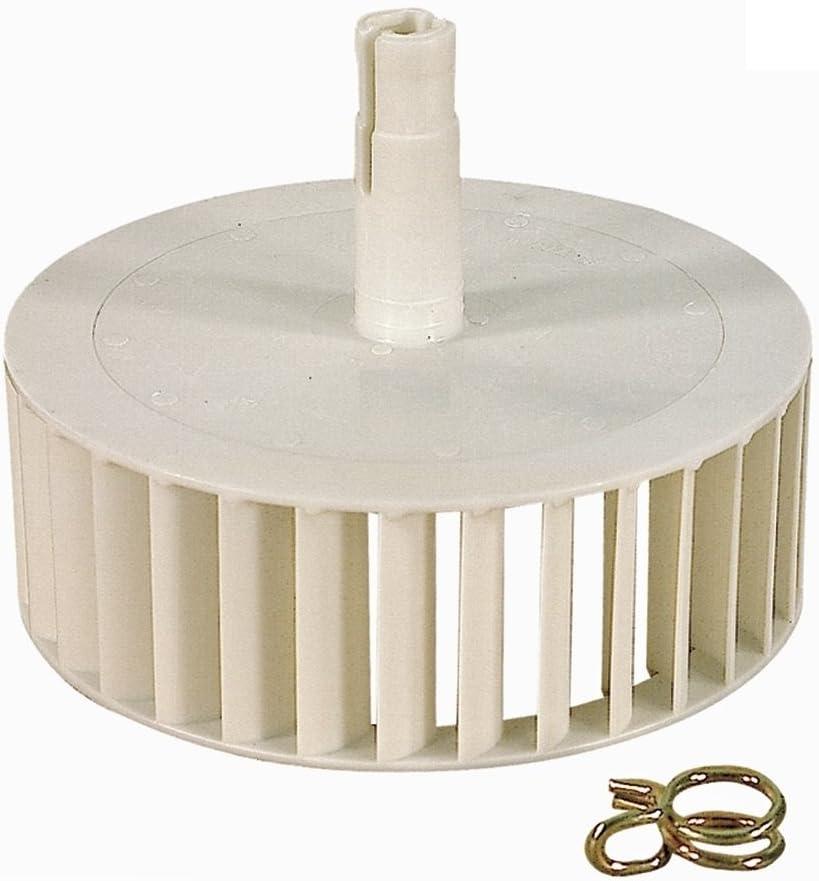 Ventilador – Rueda ventilador rodillo Ventilador Ventiladores ...