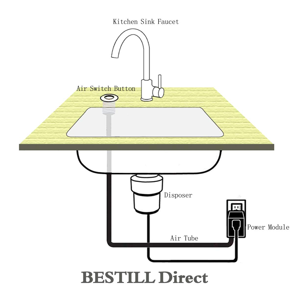 BESTILL Garbage Disposal Sink Top Air Switch Kit with Single Outlet, Brushed Nickel by BESTILL (Image #5)