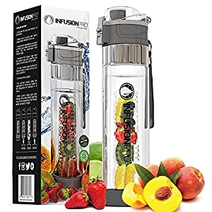Fruit Infused Water Bottle