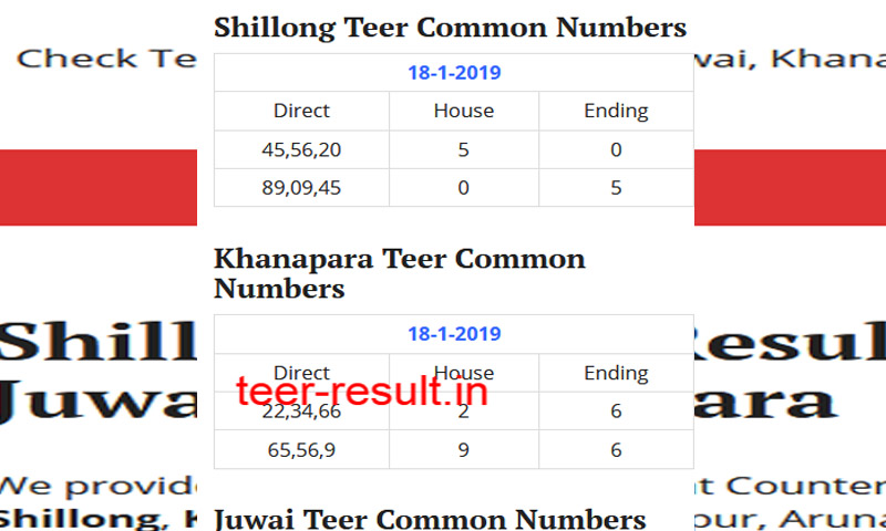 Teer-Result: Amazon ca: Appstore for Android