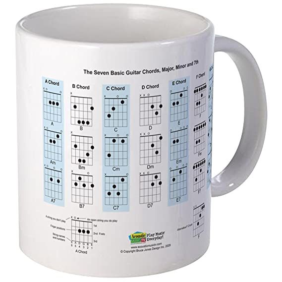Cafepress Basic Guitar Chords Mug Unique Coffee Mug Coffee Cup Tea Cup