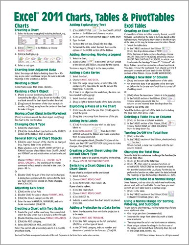 Powerpoint Quick Reference Card - Excel 2011 for Mac: Charts, Tables & PivotTables Quick Reference Guide (Cheat Sheet of Instructions, Tips & Shortcuts - Laminated Card)