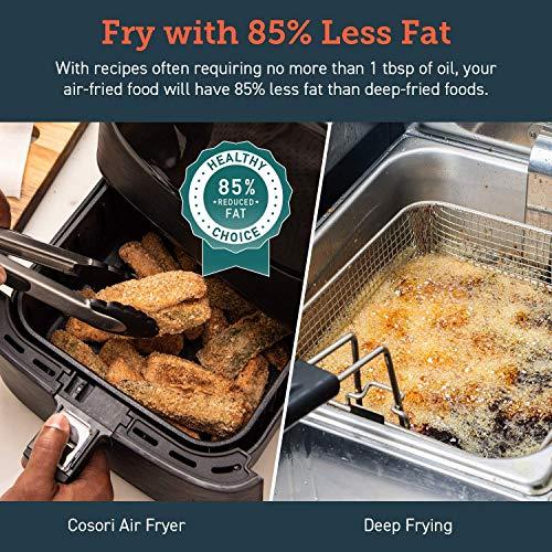 COSORI Air Fryer MAX XL 5.8-Quart