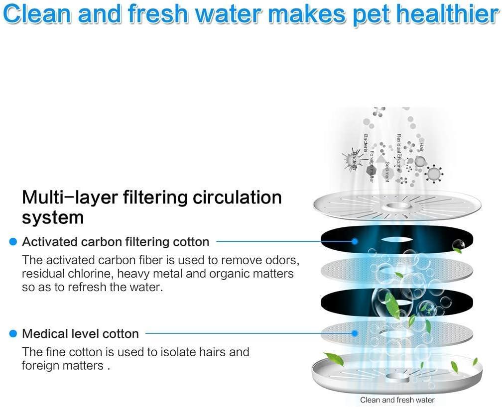 Jnwayb B90 - Dispensador de Fuente de Agua para Perros y Gatos con inducción infrarroja, Bomba ultrasilenciosa, sin BPA