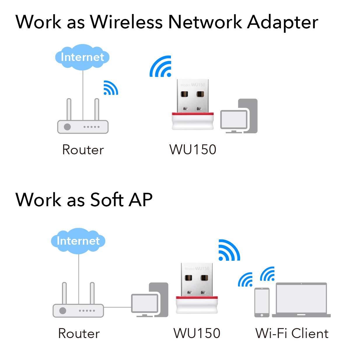 Cudy FS105D Conmutador Ethernet de 5 Puertos 10//100 Mbit//s, Plug and Play, sin Ventilador, Ajuste autom/ático de Velocidad y d/úplex