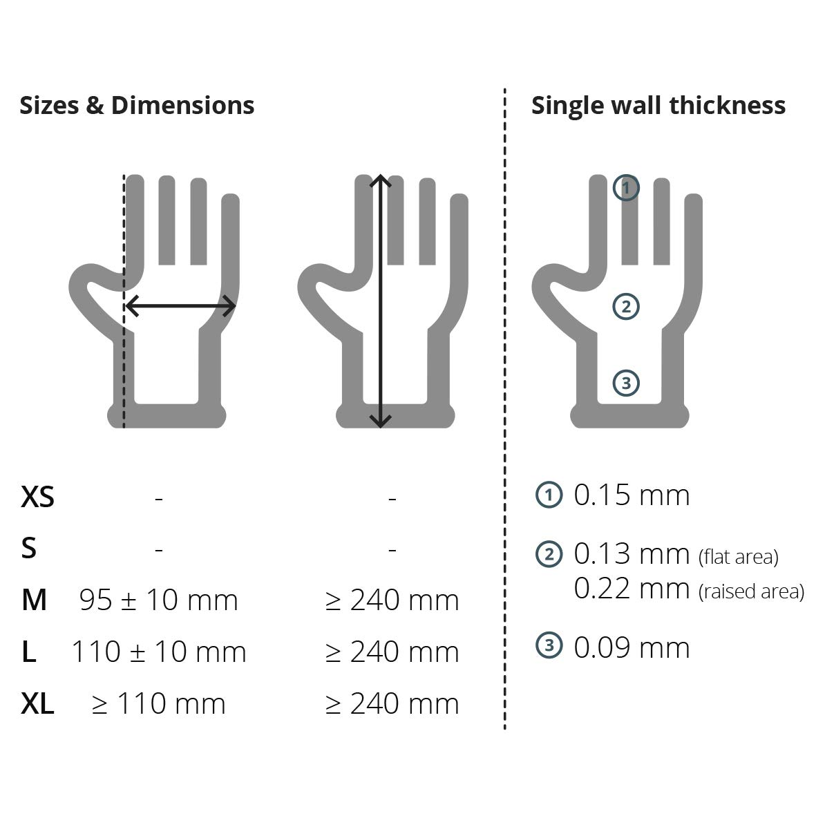 Unigloves PRO.TECT GA0052 Diamond Grip Nitrile Examination Gloves Set of 100 Small